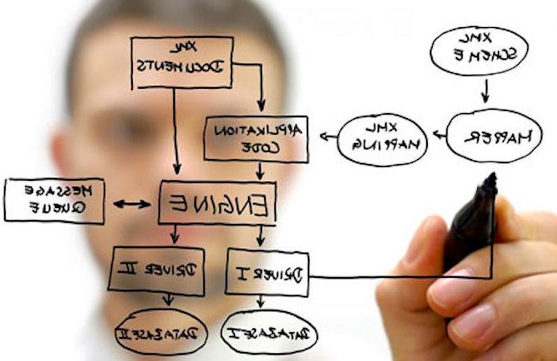 プログラミングを使う仕事「システムエンジニア(SE)」のイメージ画像