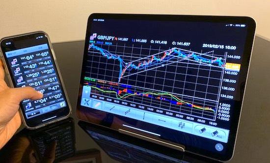 投資初心者大学生におすすめの投資「FX」のイメージ画像