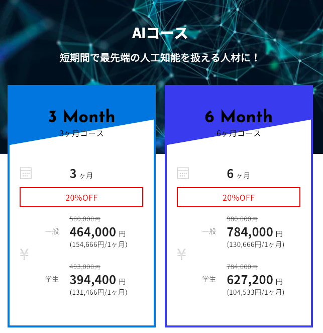 侍エンジニア塾のコースと料金表「AIコース」